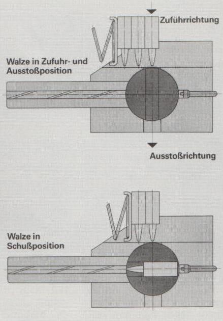 Funktionsschema des H & K G 11.